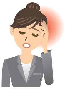 Migräne und Perfektionisten